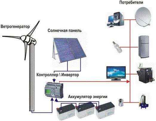 Схема энергоустановки на